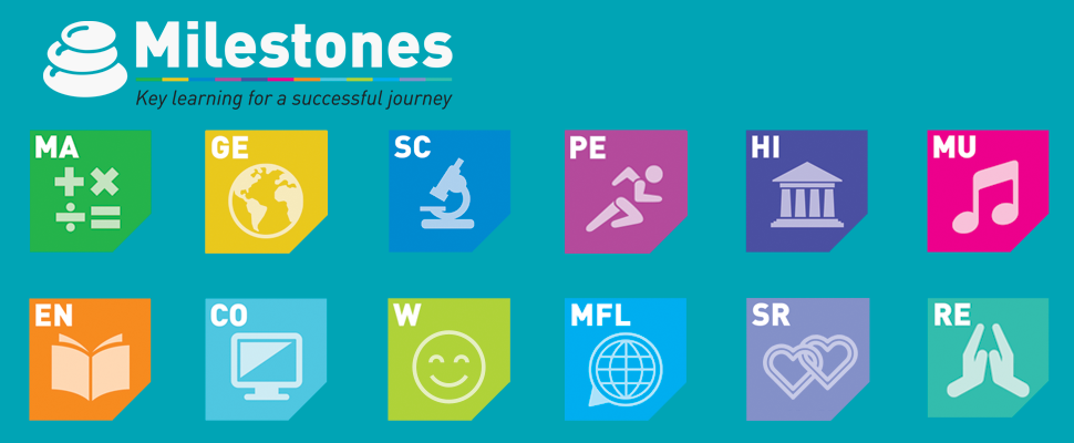 CF Education Milestones Passport